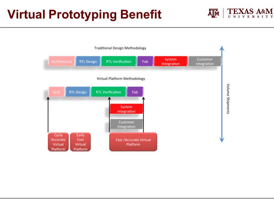 Virtual Prototyping Benefit