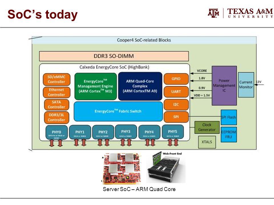 SoC's today Server SoC – ARM Quad Core
