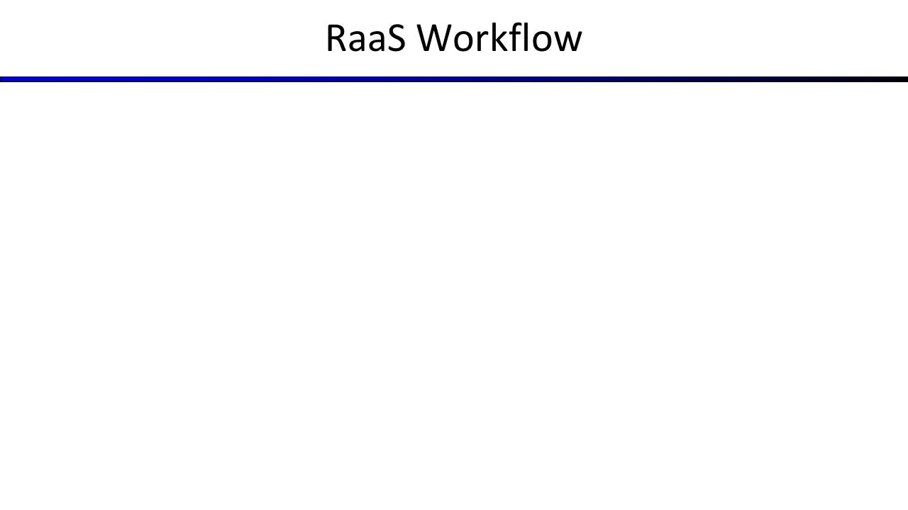 RaaS Workflow