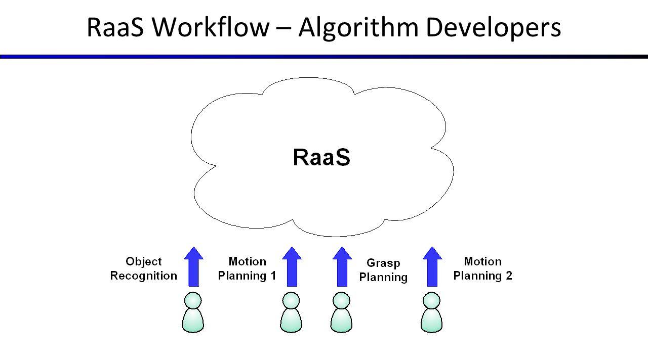 RaaS Workflow – Algorithm Developers