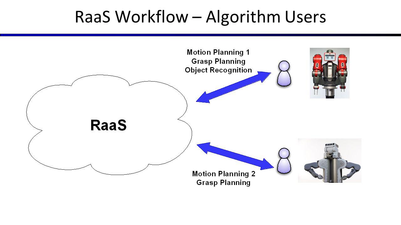 RaaS Workflow – Algorithm Users