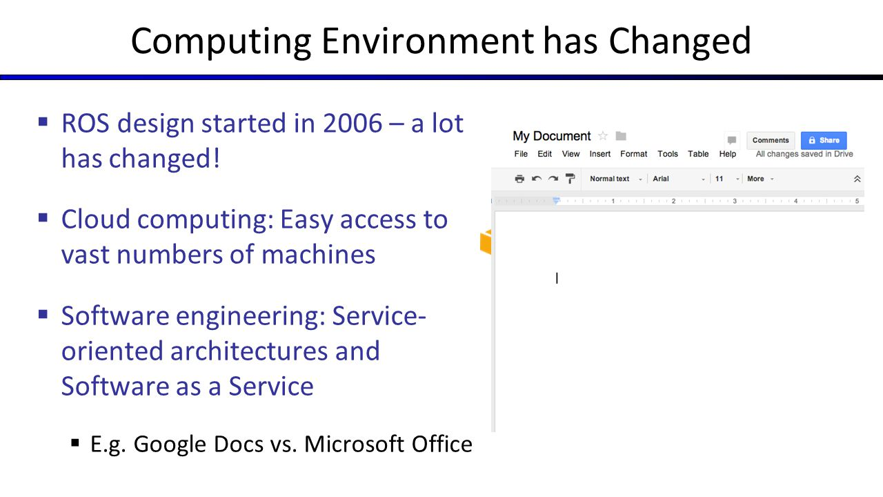 Computing Environment has Changed  ROS design started in 2006 – a lot has changed!  Cloud computing: Easy access to vast numbers of machines  Softw