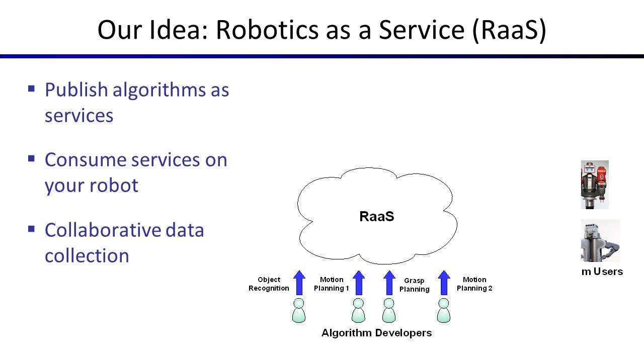 Our Idea: Robotics as a Service (RaaS)  Publish algorithms as services  Consume services on your robot  Collaborative data collection