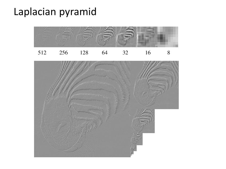 Laplacian pyramid