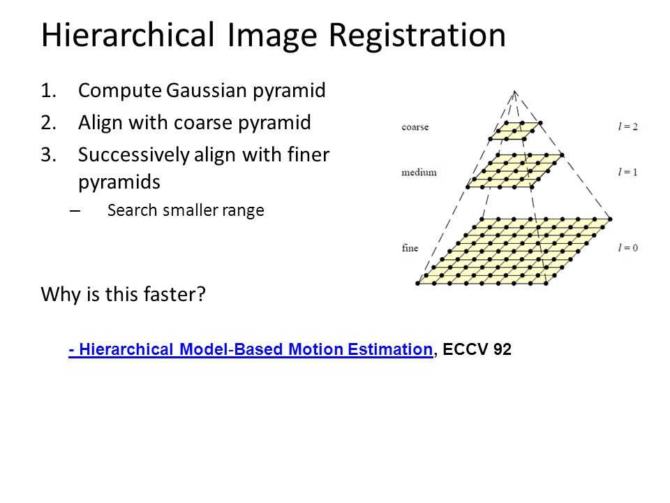 Hierarchical Image Registration 1.Compute Gaussian pyramid 2.Align with coarse pyramid 3.Successively align with finer pyramids – Search smaller range Why is this faster.