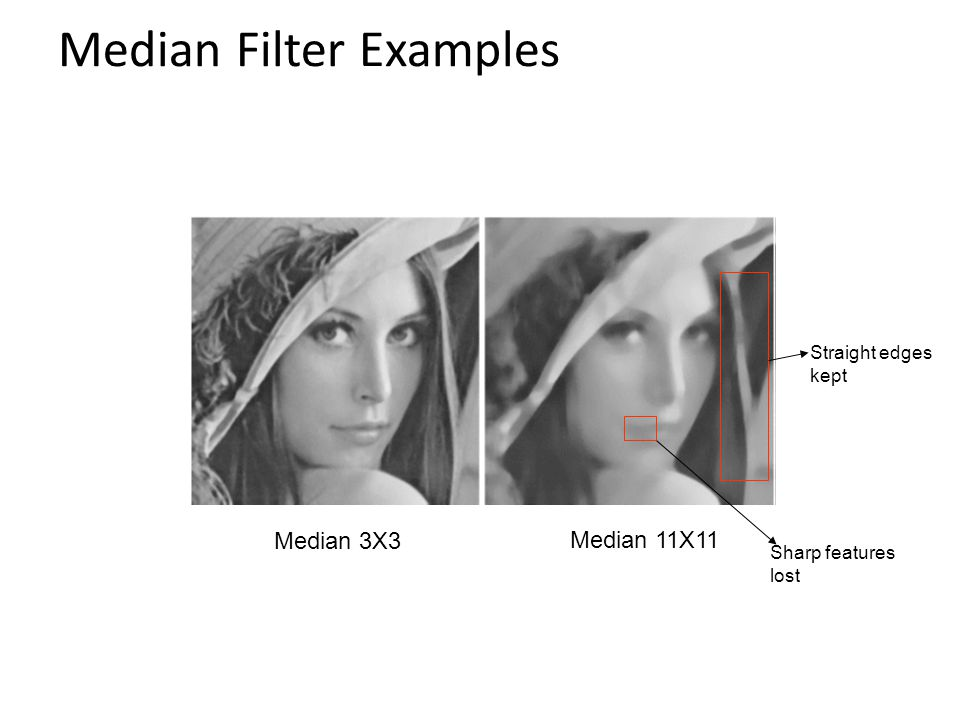 Median Filter Examples Median 11X11 Median 3X3 Straight edges kept Sharp features lost