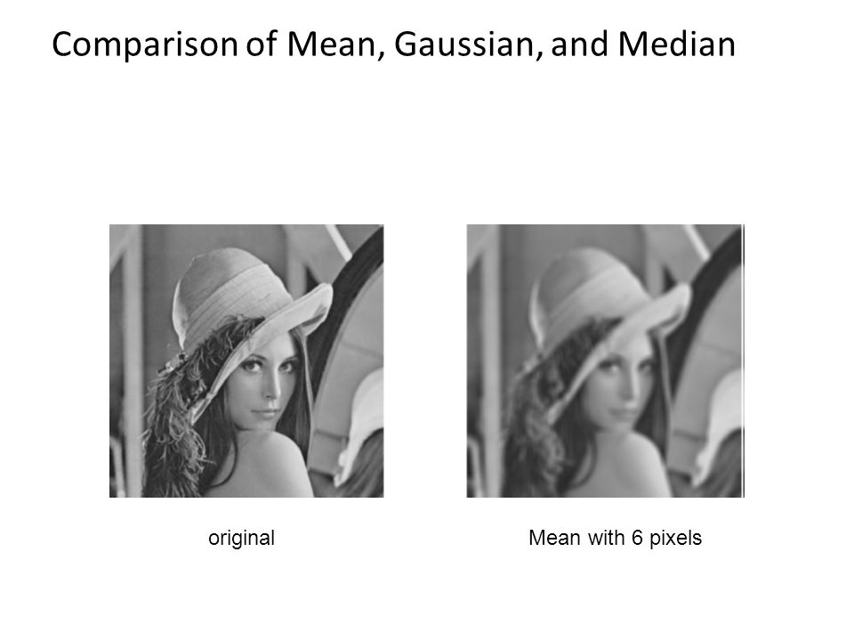Comparison of Mean, Gaussian, and Median originalMean with 6 pixels