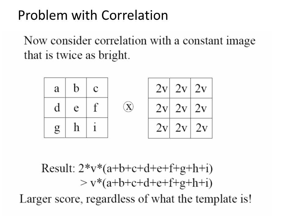 Gaussian inputGaussian filter