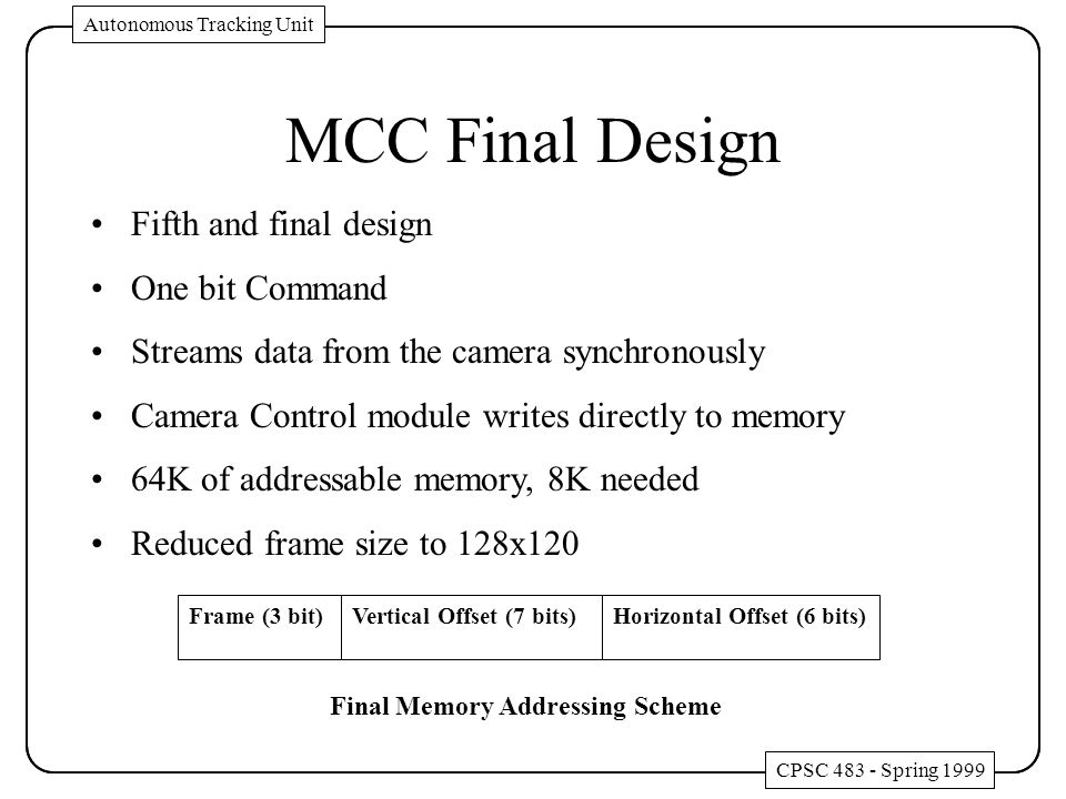 MCC Final Design Frame (3 bit)Vertical Offset (7 bits)Horizontal Offset (6 bits) Final Memory Addressing Scheme CPSC 483 - Spring 1999 Autonomous Tracking Unit Fifth and final design One bit Command Streams data from the camera synchronously Camera Control module writes directly to memory 64K of addressable memory, 8K needed Reduced frame size to 128x120 CPSC 483 - Spring 1999 Autonomous Tracking Unit