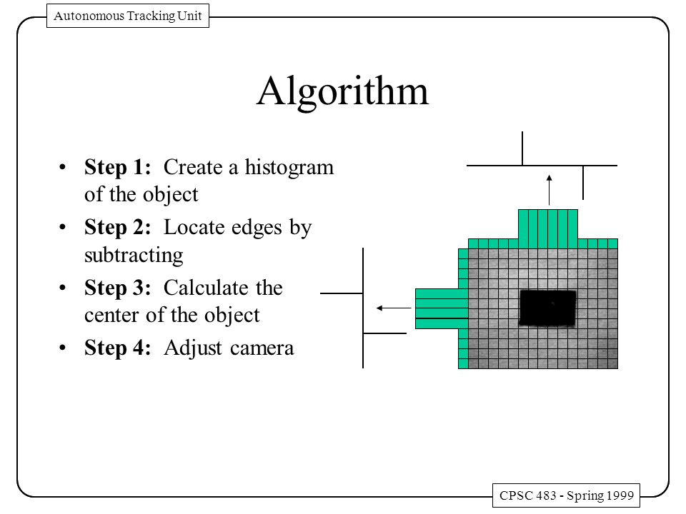 Algorithm Step 1: Create a histogram of the object Step 2: Locate edges by subtracting Step 3: Calculate the center of the object Step 4: Adjust camera CPSC 483 - Spring 1999 Autonomous Tracking Unit CPSC 483 - Spring 1999 Autonomous Tracking Unit