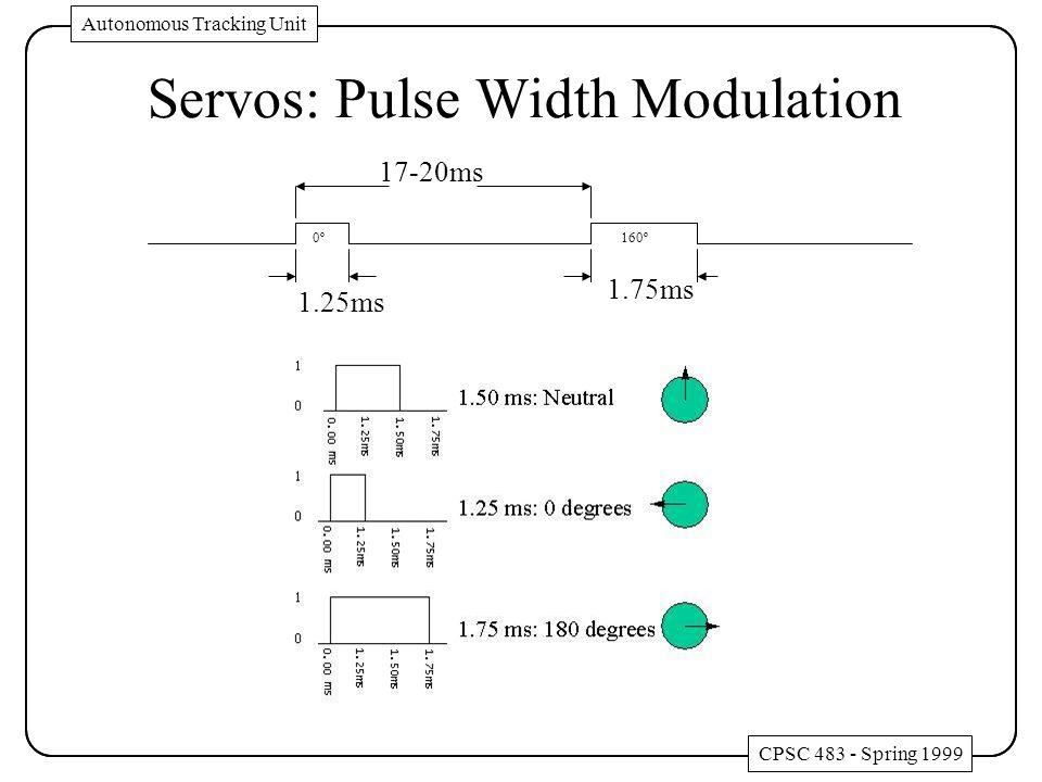 Servos: Pulse Width Modulation CPSC 483 - Spring 1999 Autonomous Tracking Unit 17-20ms 0º160º 1.25ms 1.75ms CPSC 483 - Spring 1999 Autonomous Tracking Unit