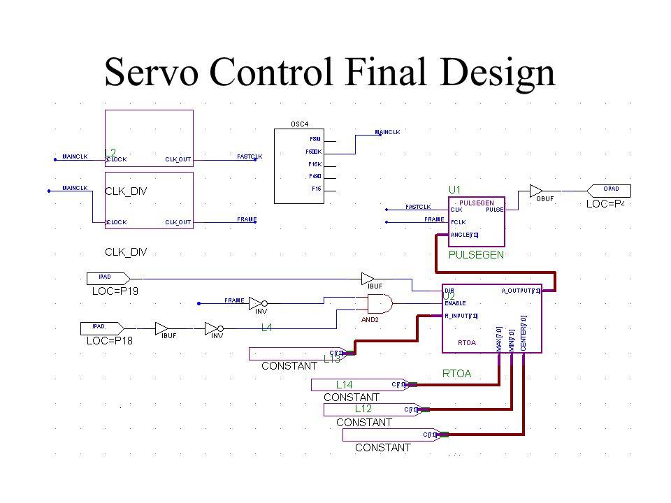Servo Control Final Design