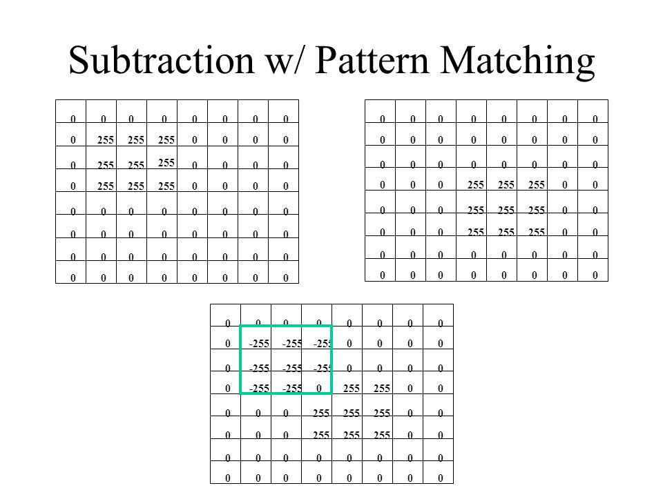 Subtraction w/ Pattern Matching 00000000 00000255 00000 00000 00000000 00000000 00000000 00000000 00000000 00000000 00000000 000 00 000 00 000 00 00000000 00000000 00000000 00000-255 00000 000255 -255 0 000255 00 000 00 00000000 00000000