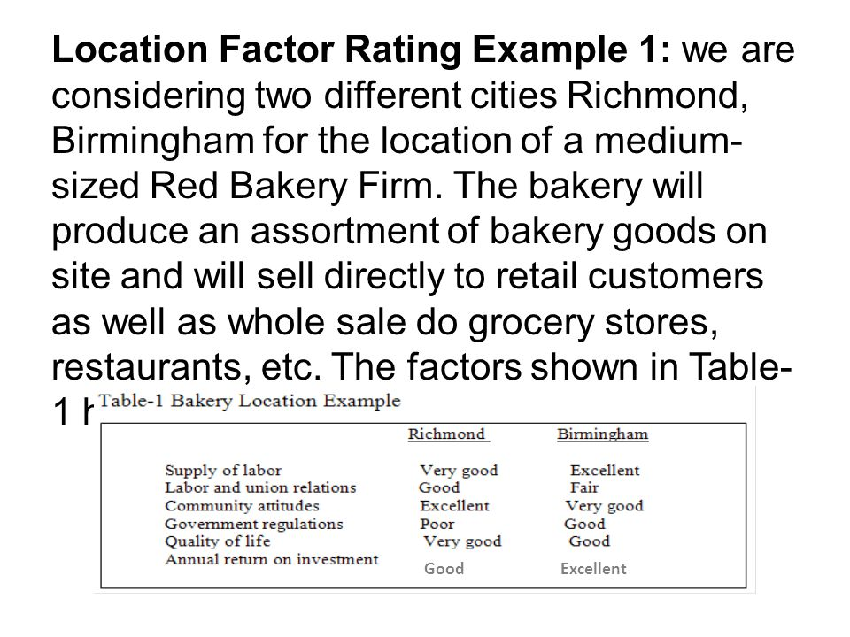Location Factor Rating Example 1: we are considering two different cities Richmond, Birmingham for the location of a medium- sized Red Bakery Firm. Th