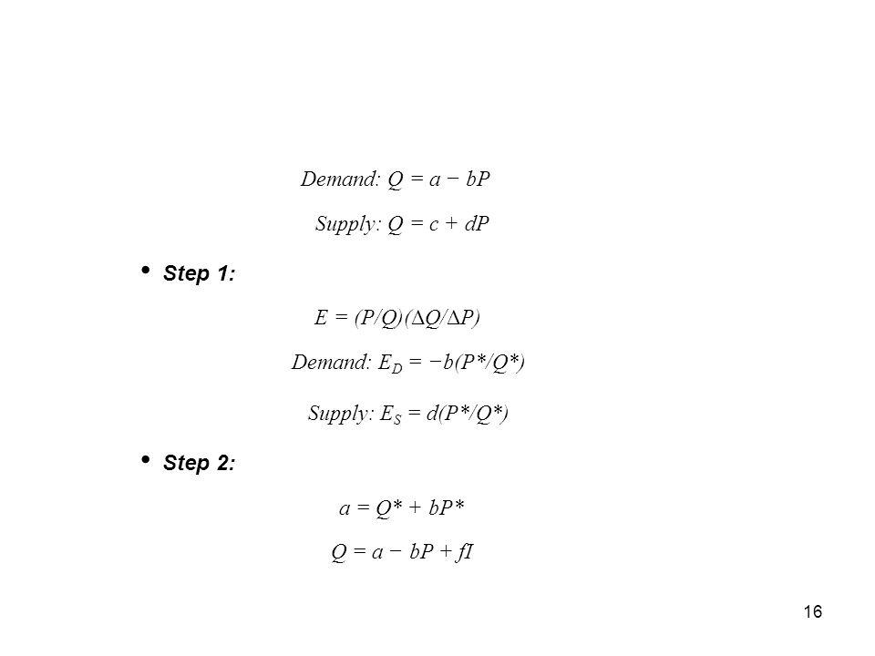 16 Step 1: Step 2: Demand: Q = a − bP Supply: Q = c + dP E = (P/Q)(ΔQ/ΔP) Demand: E D = −b(P*/Q*) Supply: E S = d(P*/Q*) a = Q* + bP* Q = a − bP + fI