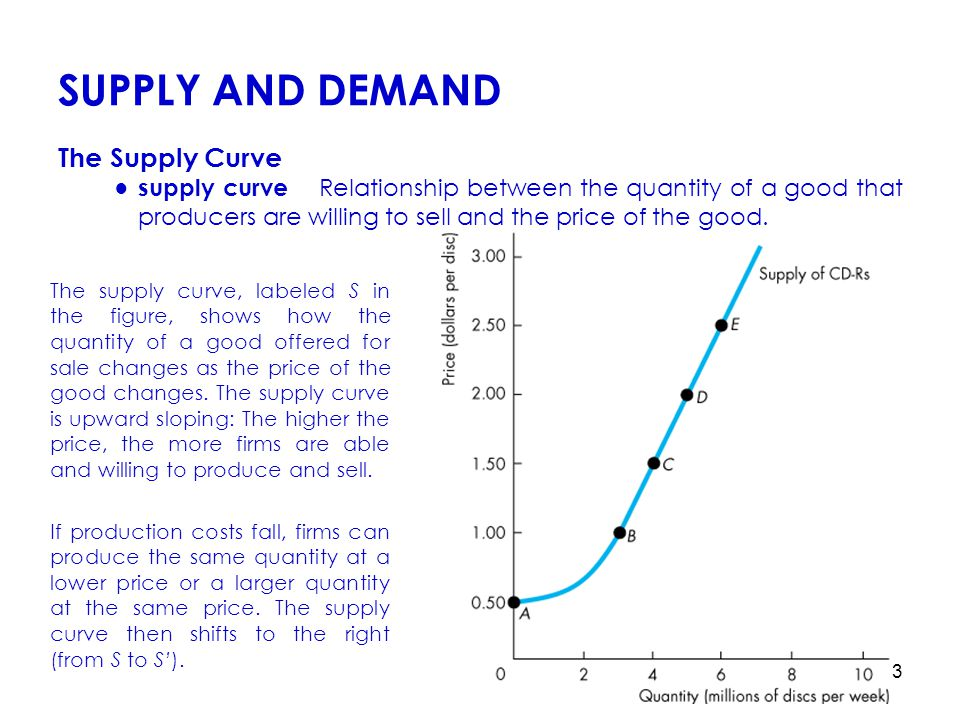 14 ● income elasticity of demand Percentage change in the quantity demanded resulting from a 1-percent increase in income.