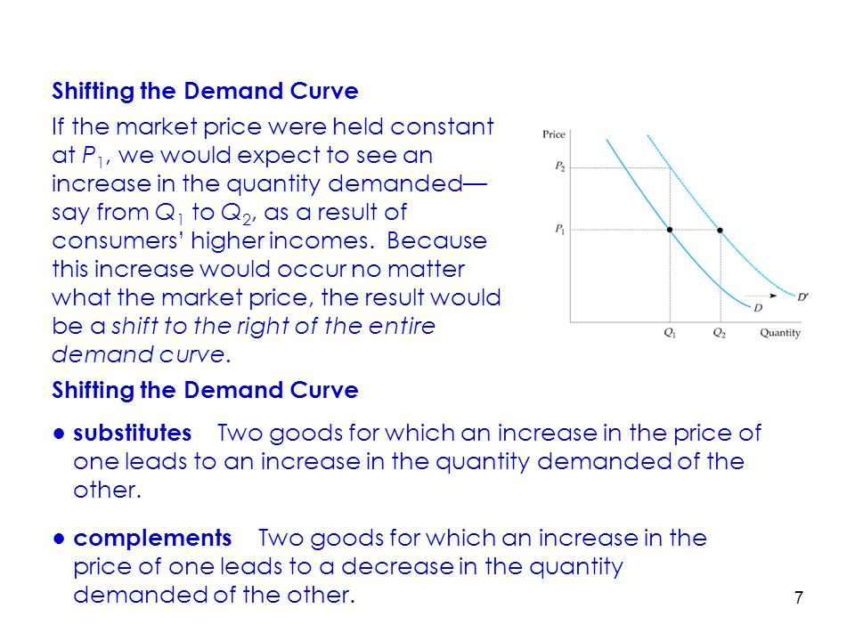 7 Shifting the Demand Curve If the market price were held constant at P 1, we would expect to see an increase in the quantity demanded— say from Q 1 t