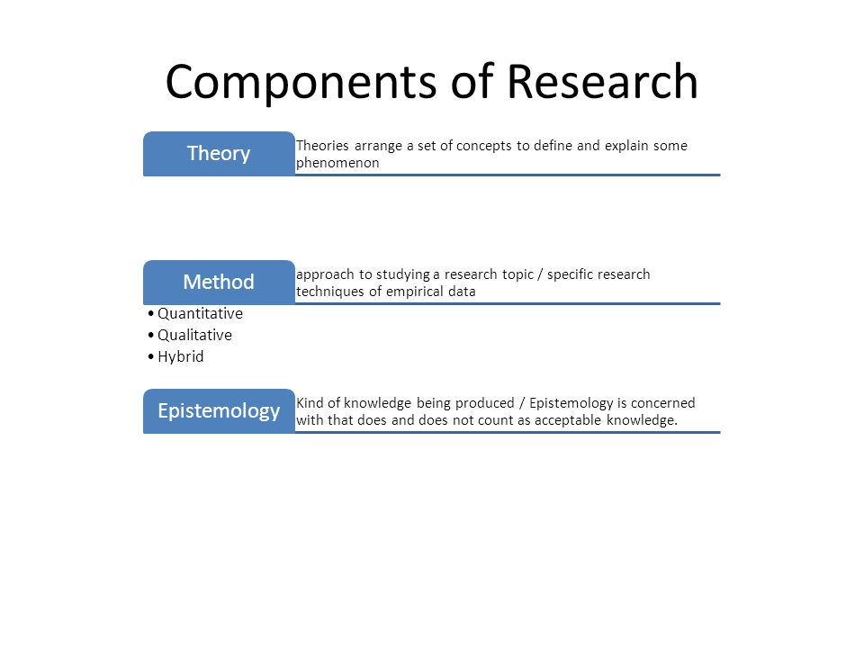 Theory (1) Social Scientific theory and research are linked through the direction of reasoning of theories.