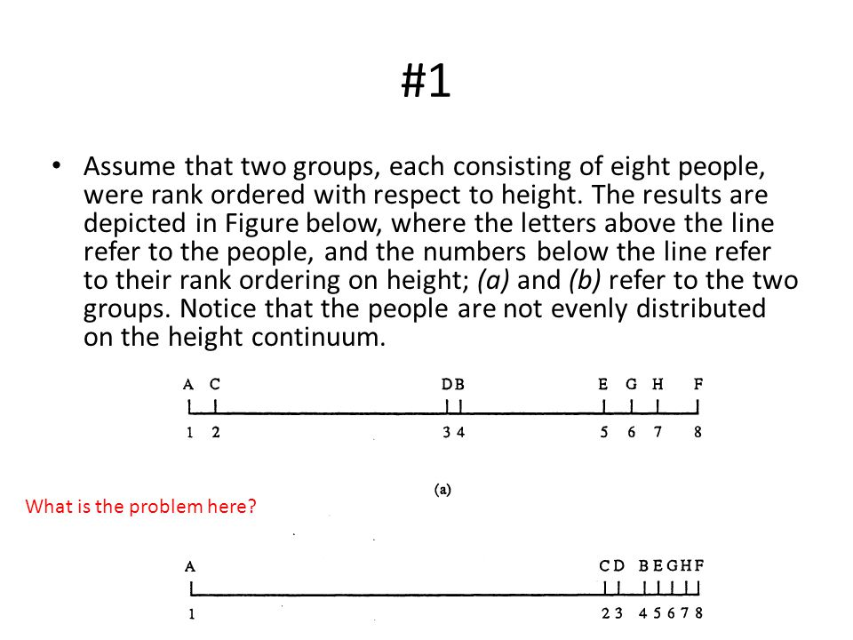 #2 It is obvious that no meaningful comparisons can be made between ranks assigned in separate groups.