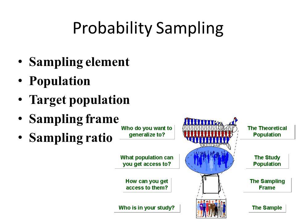 Probability Sampling Sampling element Population Target population Sampling frame Sampling ratio