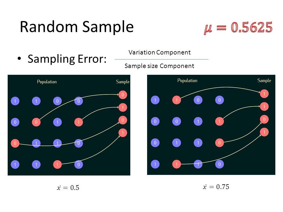 Random Sample Sampling Error: Variation Component Sample size Component