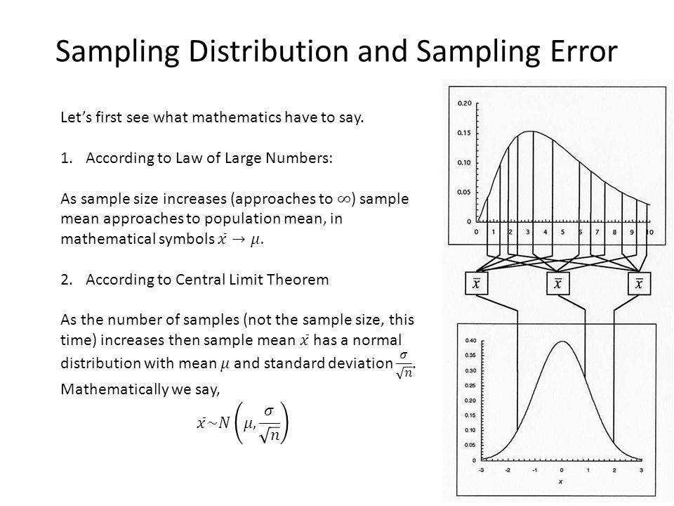 Sampling Distribution and Sampling Error