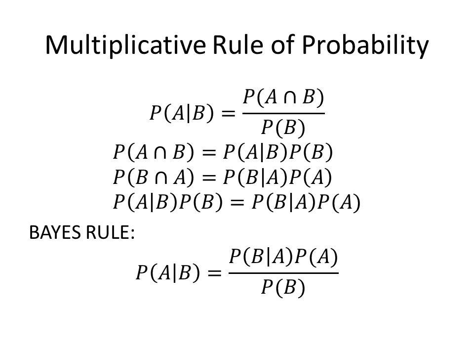 Multiplicative Rule of Probability