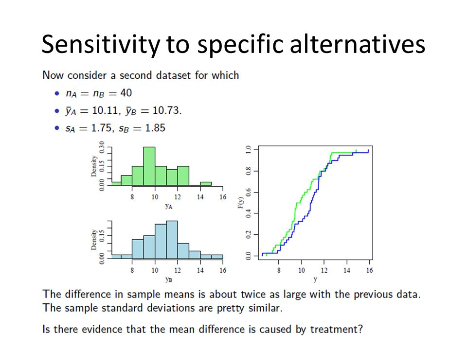 Sensitivity to specific alternatives