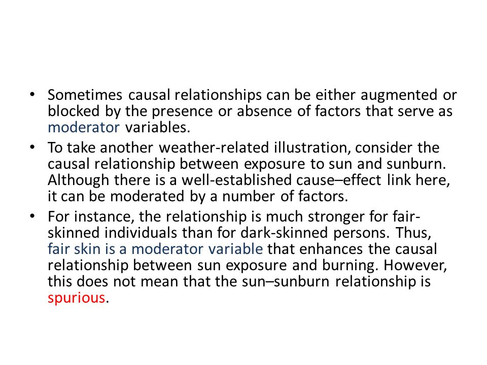 The moderator variable (skin pigmentation) does not cause the effect in the absence of the independent variable (sun exposure).