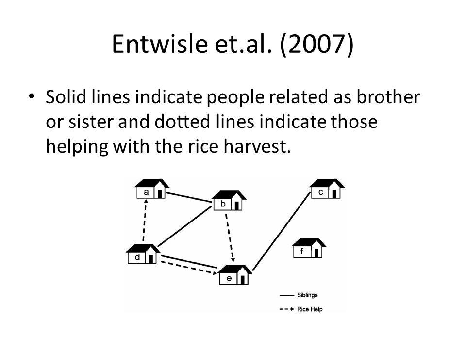 Entwisle et.al.