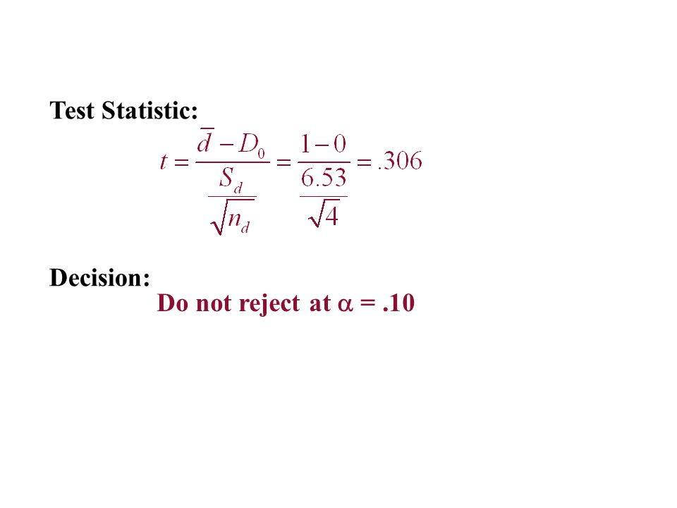 Test Statistic: Decision: Do not reject at  =.10