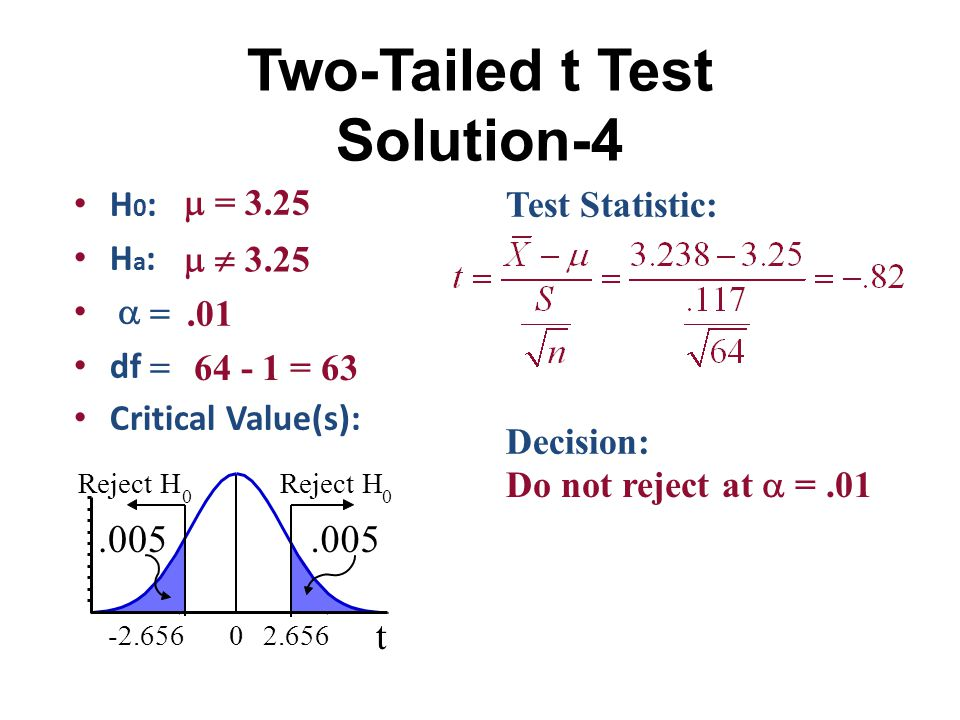 Test Statistic: Decision: Do not reject at  =.10