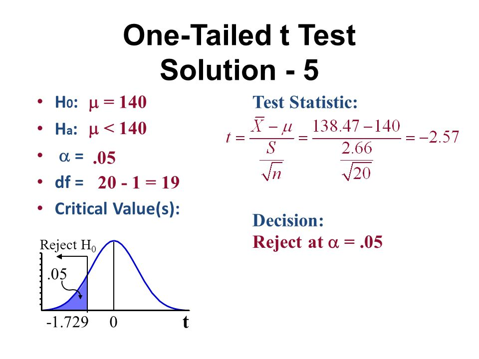 One-Tailed t Test Solution - 5 H 0 : H a :  = df = Critical Value(s): Test Statistic: Decision:  = 140  < 140.05 20 - 1 = 19 t 0-1.729.05 Reject H
