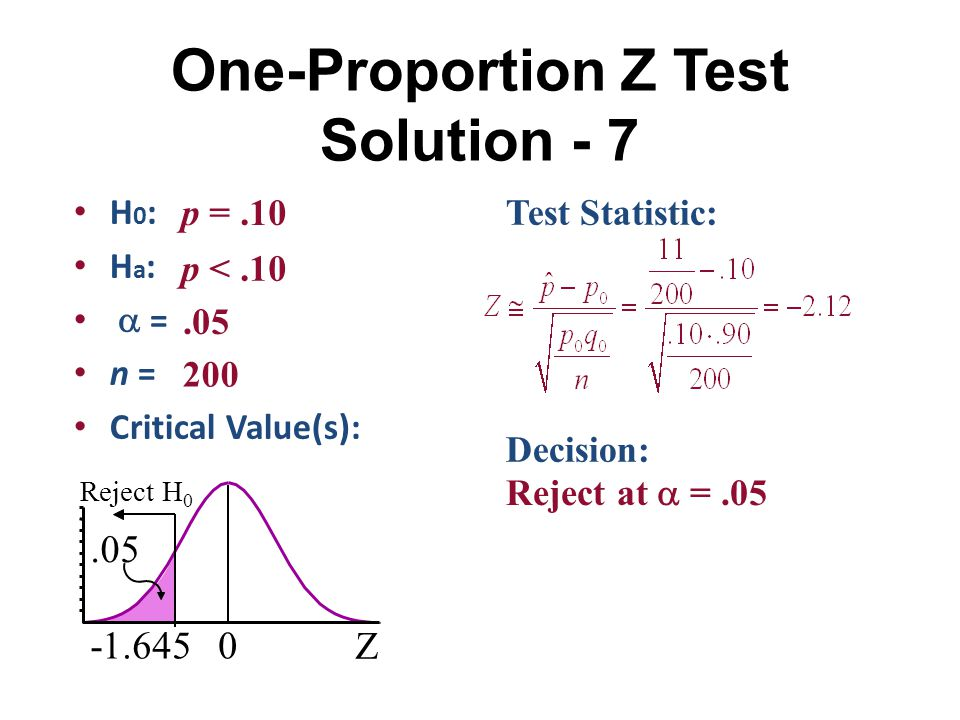 One-Proportion Z Test Solution - 7 H 0 : H a :  = n = Critical Value(s): Test Statistic: Decision: p =.10 p <.10.05 200 Z 0-1.645.05 Reject H 0 Reject at  =.05