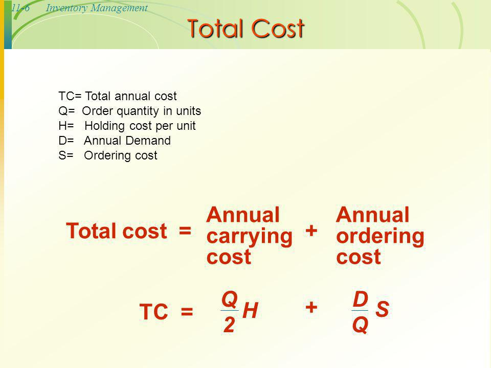 11-6Inventory Management Total Cost Annual carrying cost Annual ordering cost Total cost =+ Q 2 H D Q S TC = + TC= Total annual cost Q= Order quantity