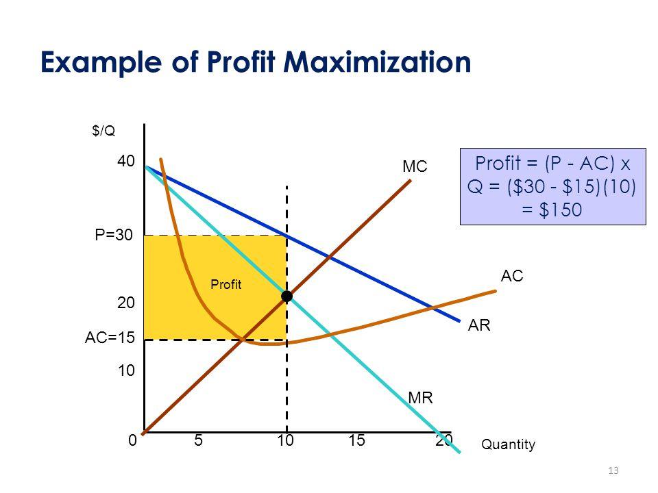 Example of Profit Maximization $/Q 10 20 40 05101520 P=30 Profit MC AC AR MR Quantity Profit = (P - AC) x Q = ($30 - $15)(10) = $150 AC=15 13