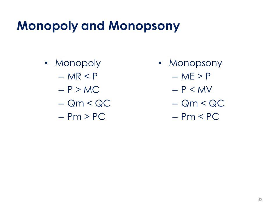 Monopoly and Monopsony Monopoly – MR < P – P > MC – Qm < QC – Pm > PC Monopsony – ME > P – P < MV – Qm < QC – Pm < PC 32