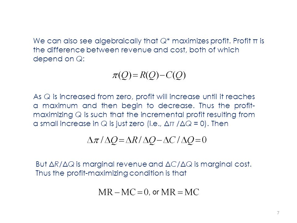 We can also see algebraically that Q* maximizes profit. Profit π is the difference between revenue and cost, both of which depend on Q: As Q is increa