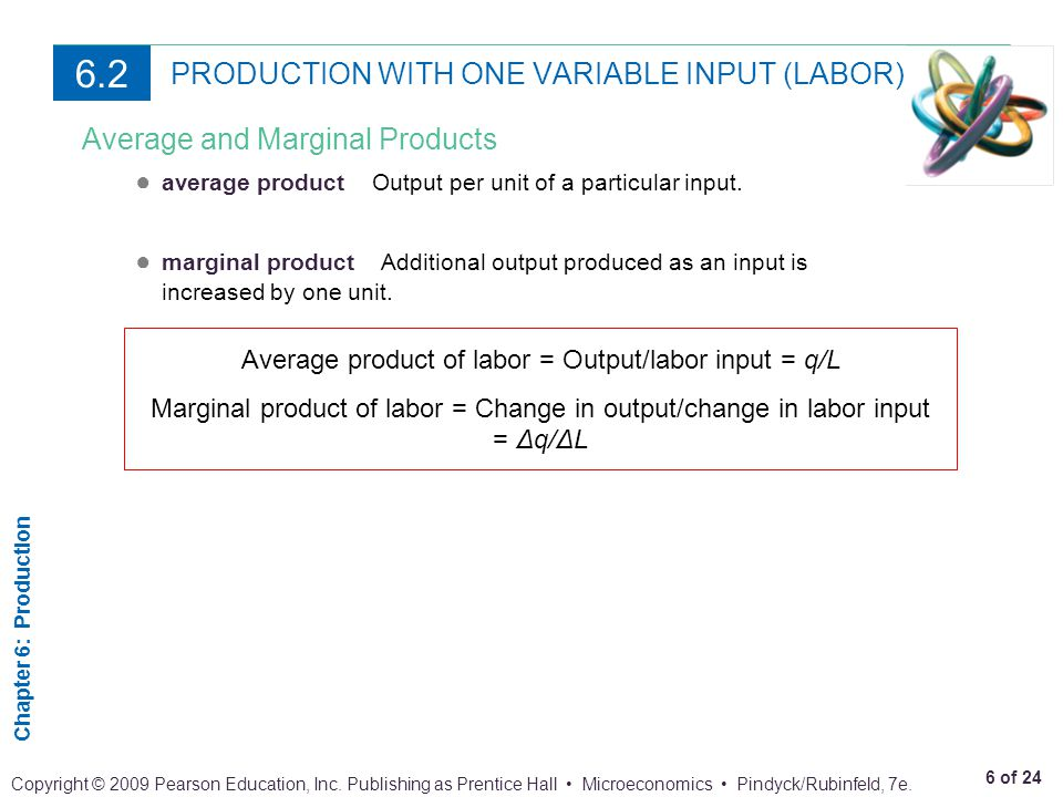 Chapter 6: Production 6 of 24 Copyright © 2009 Pearson Education, Inc.