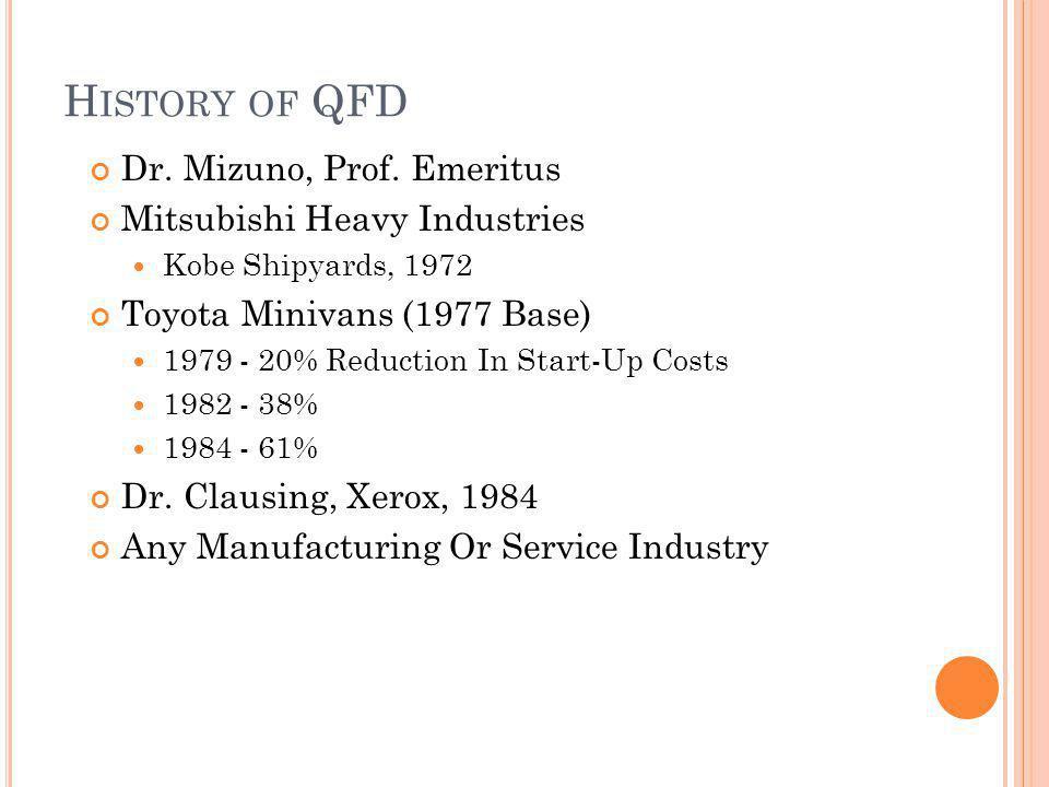 H ISTORY OF QFD Dr. Mizuno, Prof.