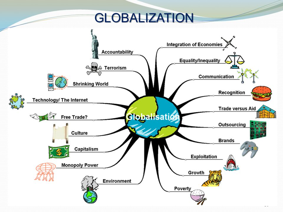 GLOBALIZATION 16