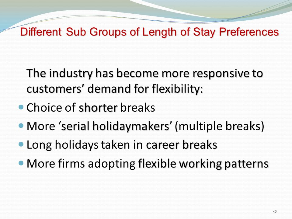 Different Sub Groups of Length of Stay Preferences The industry has become more responsive to customers' demand for flexibility: shorter Choice of sho