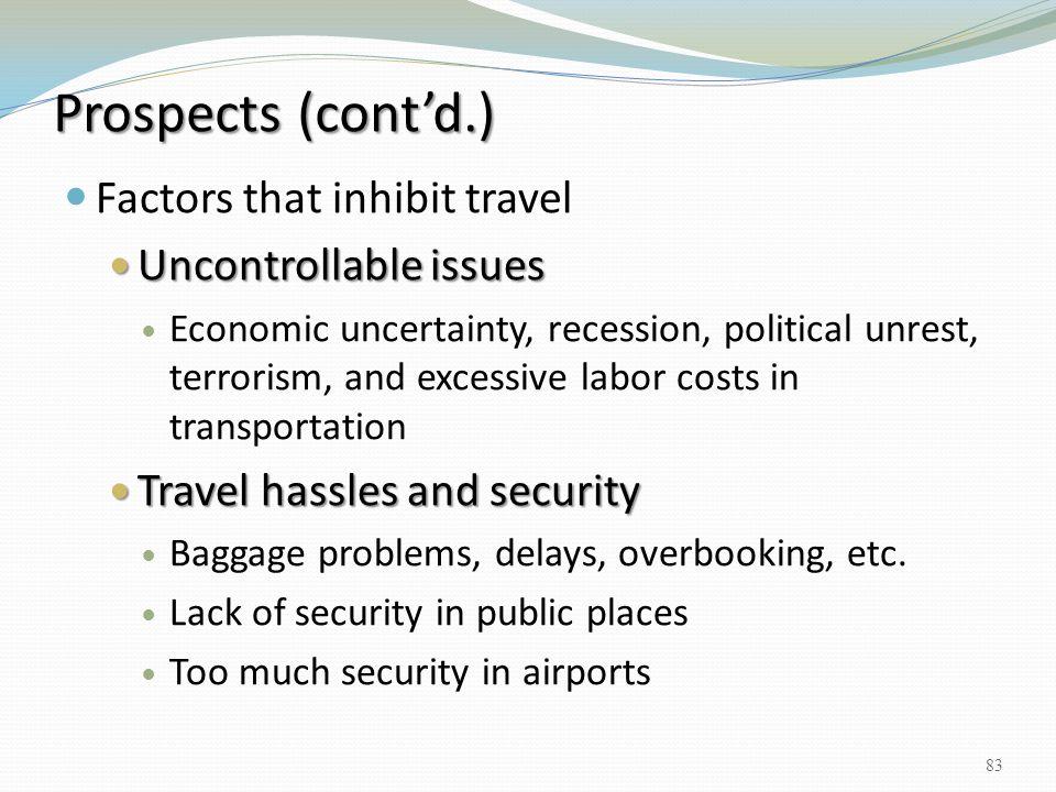 Factors that inhibit travel Uncontrollable issues Uncontrollable issues Economic uncertainty, recession, political unrest, terrorism, and excessive la