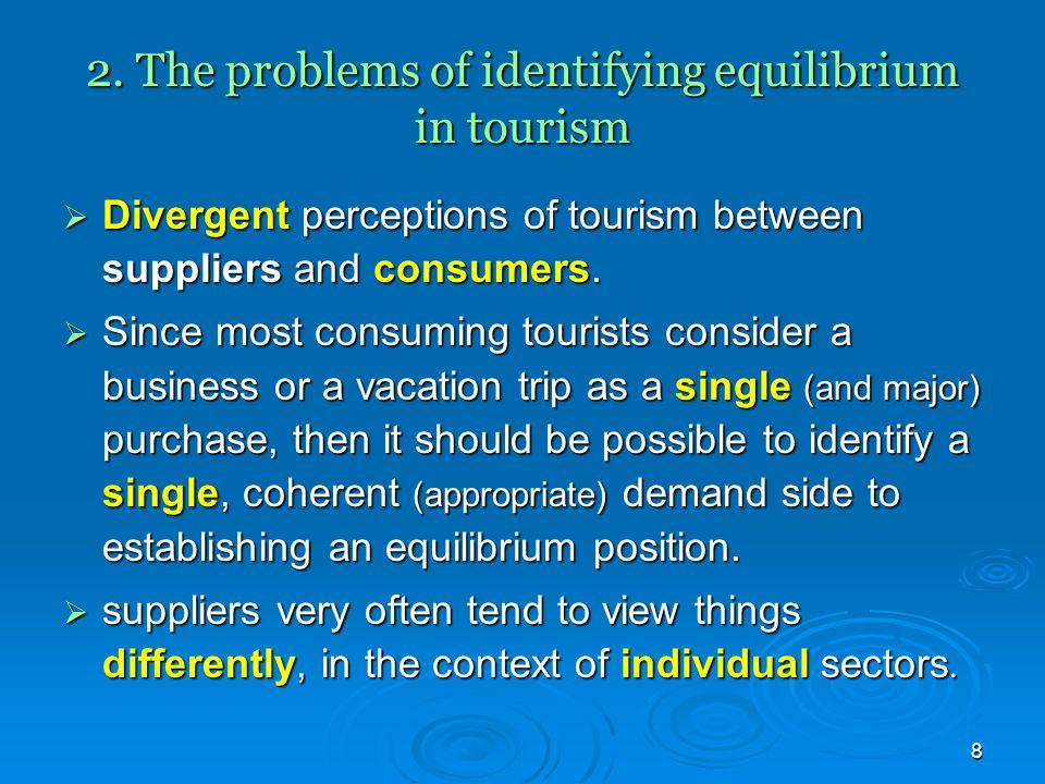 29 Figure 4.5 : Dynamic cobweb of lagged adjustment in tourism markets.