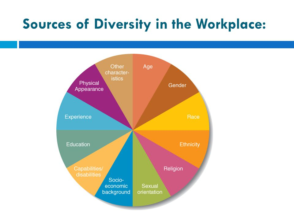 Sources of Diversity in the Workplace: