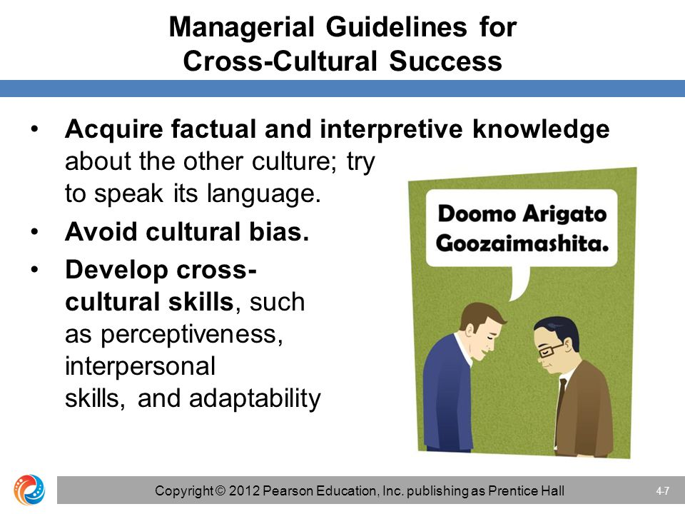 Managerial Guidelines for Cross-Cultural Success Acquire factual and interpretive knowledge about the other culture; try to speak its language. Avoid