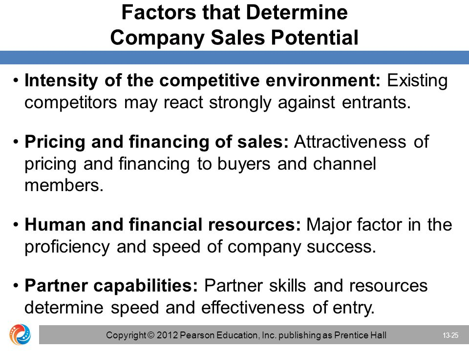 Factors that Determine Company Sales Potential Intensity of the competitive environment: Existing competitors may react strongly against entrants.