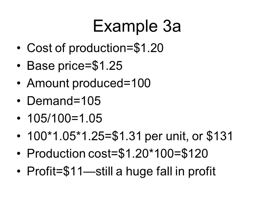Example 3a Cost of production=$1.20 Base price=$1.25 Amount produced=100 Demand=105 105/100=1.05 100*1.05*1.25=$1.31 per unit, or $131 Production cost=$1.20*100=$120 Profit=$11—still a huge fall in profit