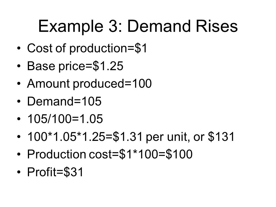 Example 3: Demand Rises Cost of production=$1 Base price=$1.25 Amount produced=100 Demand=105 105/100=1.05 100*1.05*1.25=$1.31 per unit, or $131 Produ