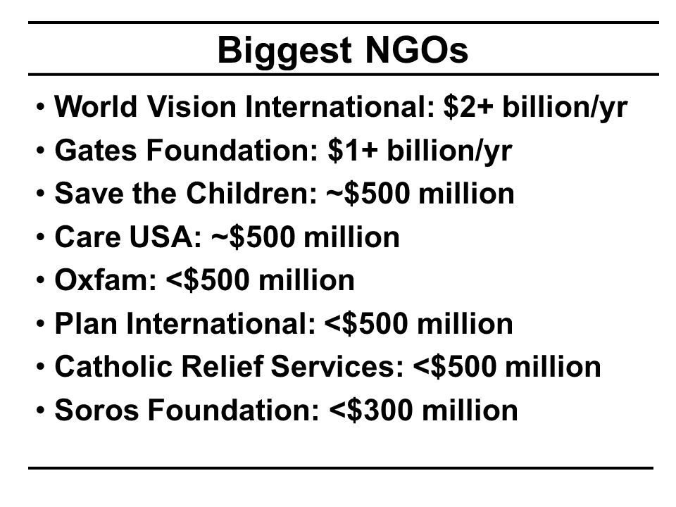 Biggest NGOs World Vision International: $2+ billion/yr Gates Foundation: $1+ billion/yr Save the Children: ~$500 million Care USA: ~$500 million Oxfam: <$500 million Plan International: <$500 million Catholic Relief Services: <$500 million Soros Foundation: <$300 million